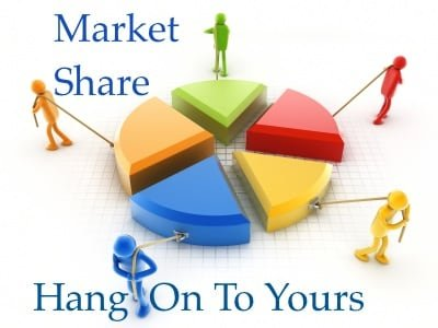 market share development