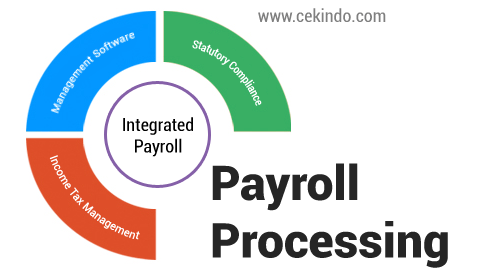 Payroll Processing and... Water Energy Clipart