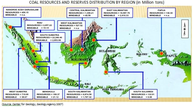 COAL RESOURCES AND RESERVES DISTRIBUTION by region in Indonesia