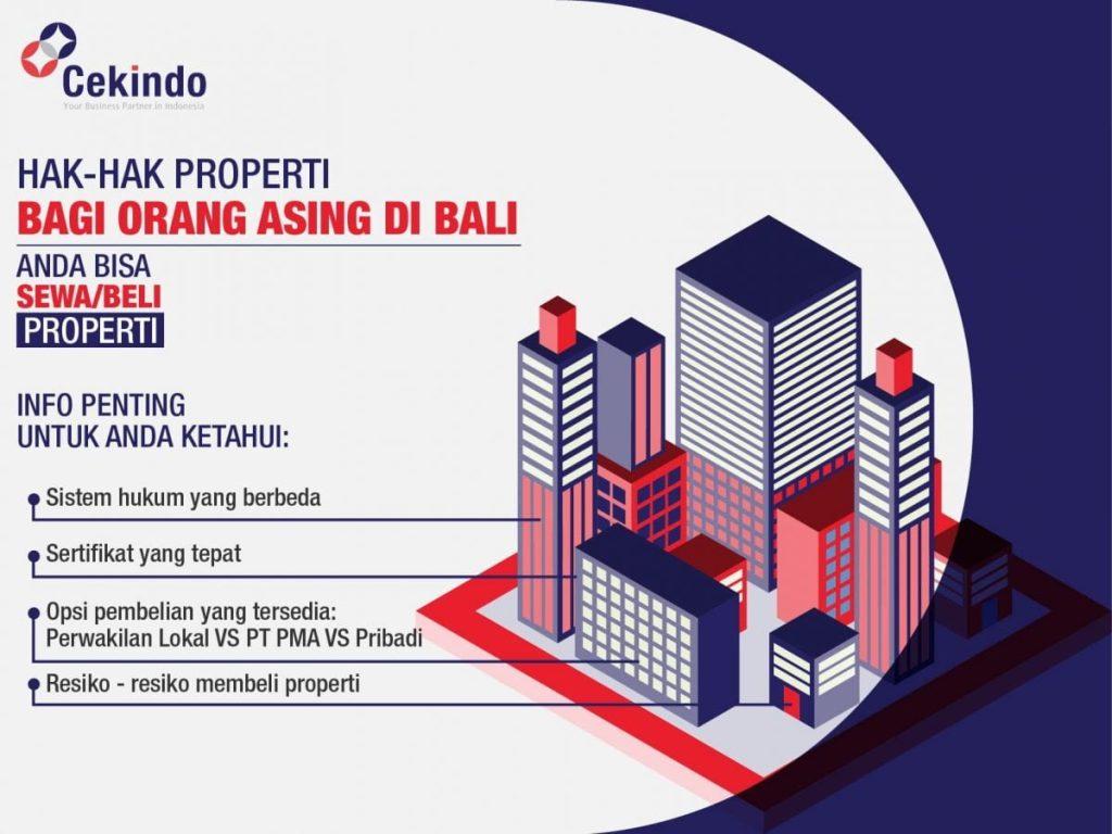 infografis - pilih beli atau sewa properti di bali