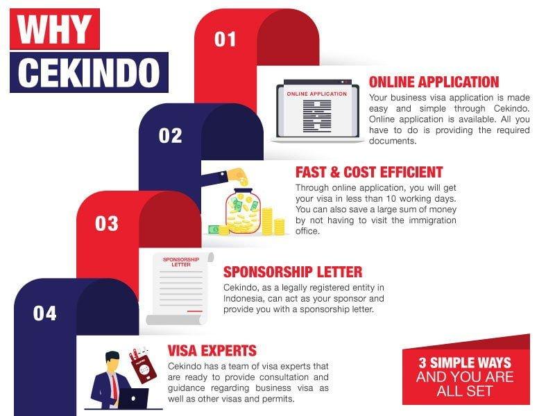Why Cekindo - Visa