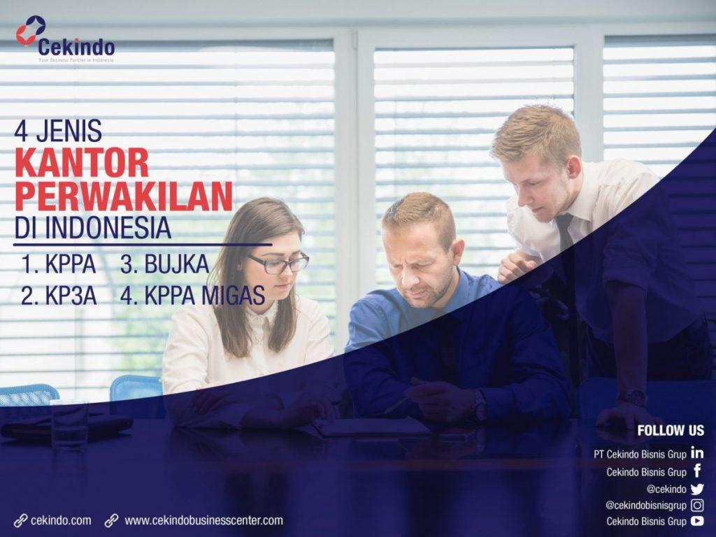 jenis kantor perwakilan di indonesia