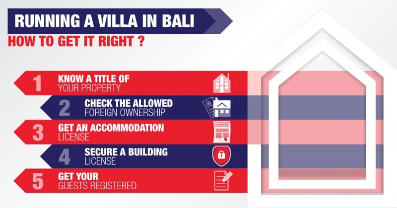 running villa in Bali