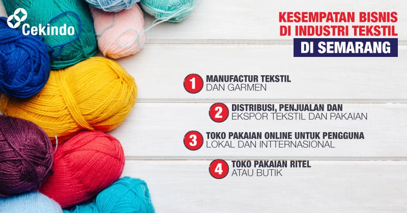 Indonesia-infographic-business-opportunities-in-textile-industry-in-semarang-cekindo