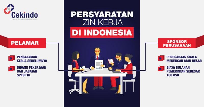 Izin Kerja Indonesia