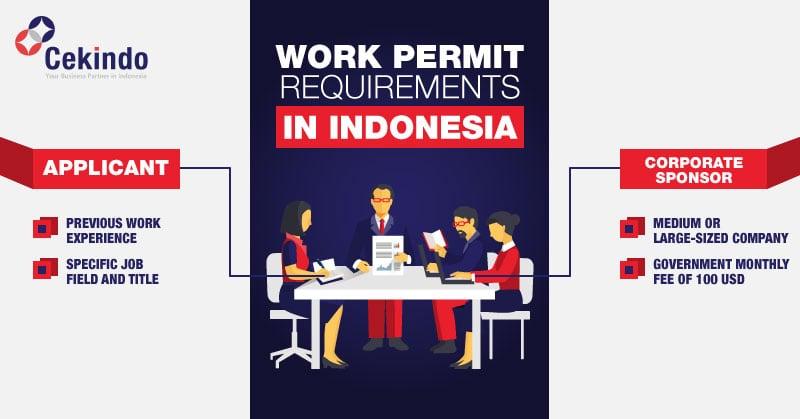 Work Permit Indonesia