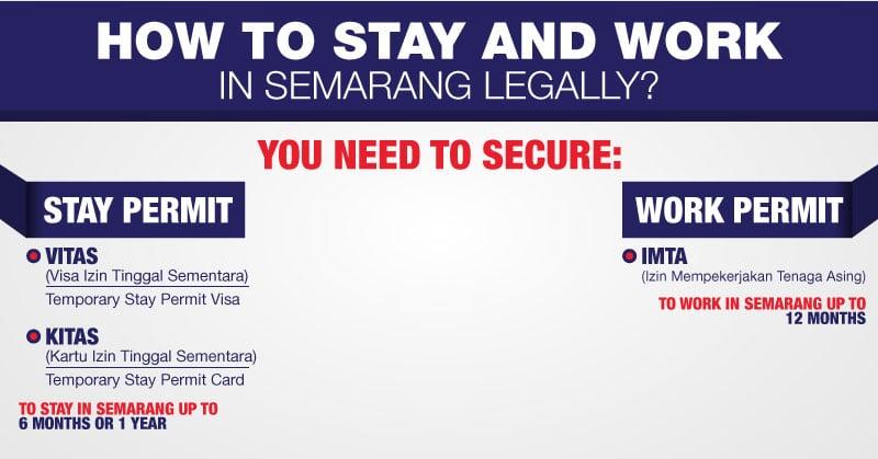kitas and work permit in Semarang