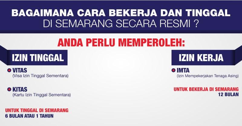 sudahkah Anda memiliki kitas dan izin kerja untuk bekerja dan tinggal di Semarang?