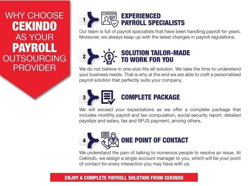 infographic-payroll-outsourcing-EN