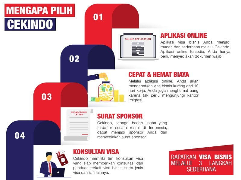 visa bisnis Indonesia