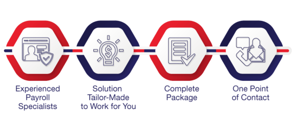 Why Choose Cekindo As Your Payroll Outsourcing Provider?