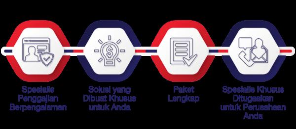 Mengapa Pilih Cekindo sebagai Penyedia Layanan Outsourcing Penggajian?