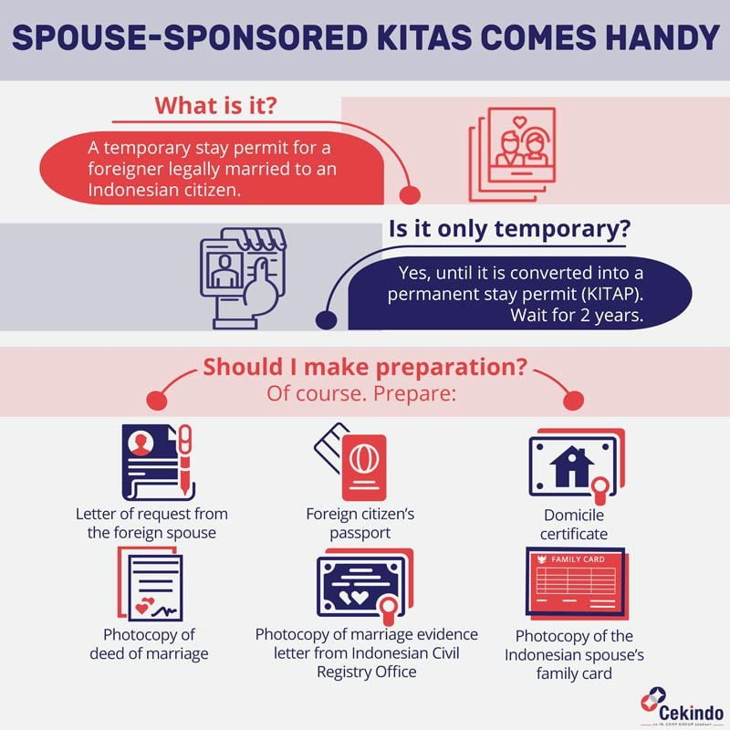 spouse kitas or marriage visa in indonesia