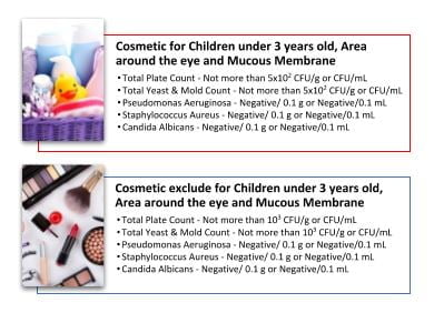 indonesia cosmetic regulation