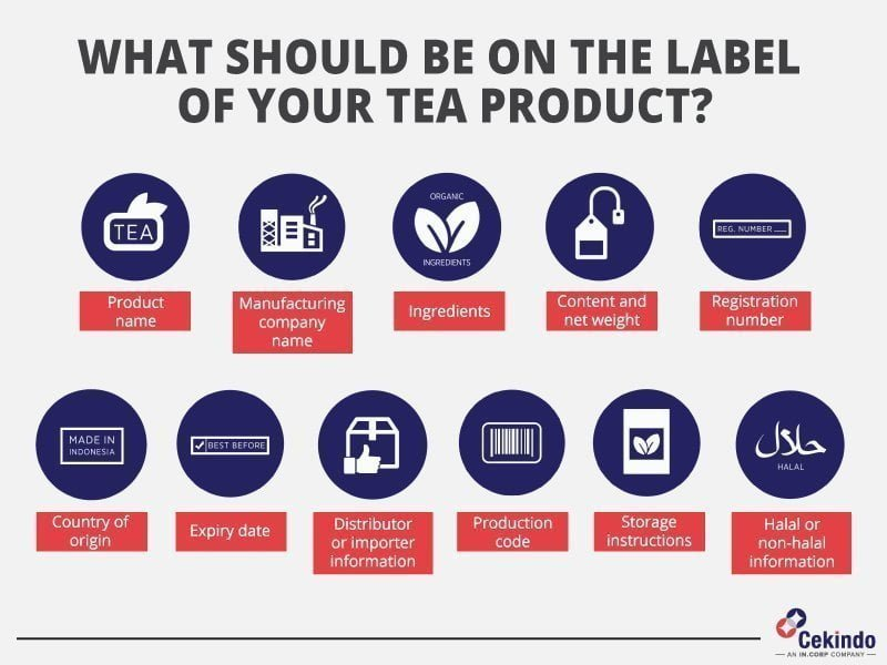 tea product labeling in indonesia