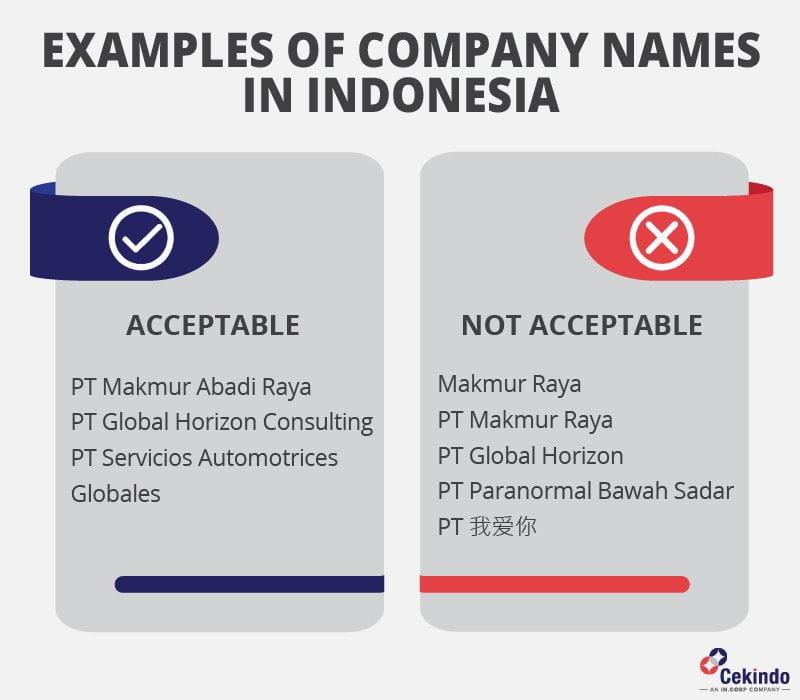company name indonesia