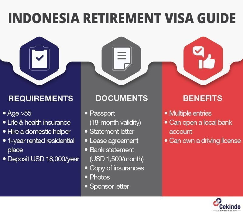 guide to retirement visa in indonesia