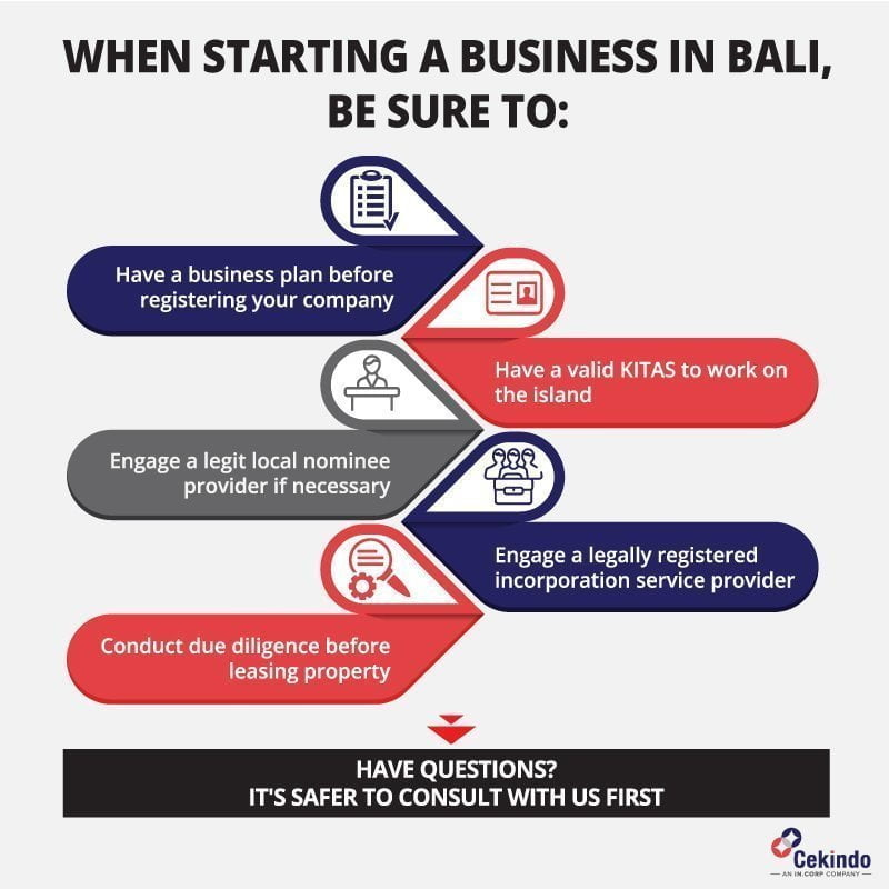 starting a business in bali
