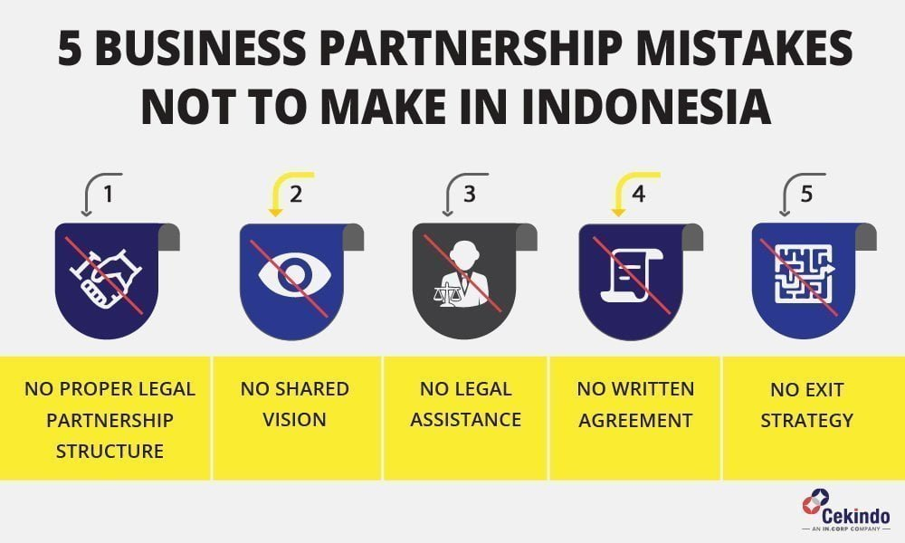 Business partnership mistakes in Indonesia - Infographic