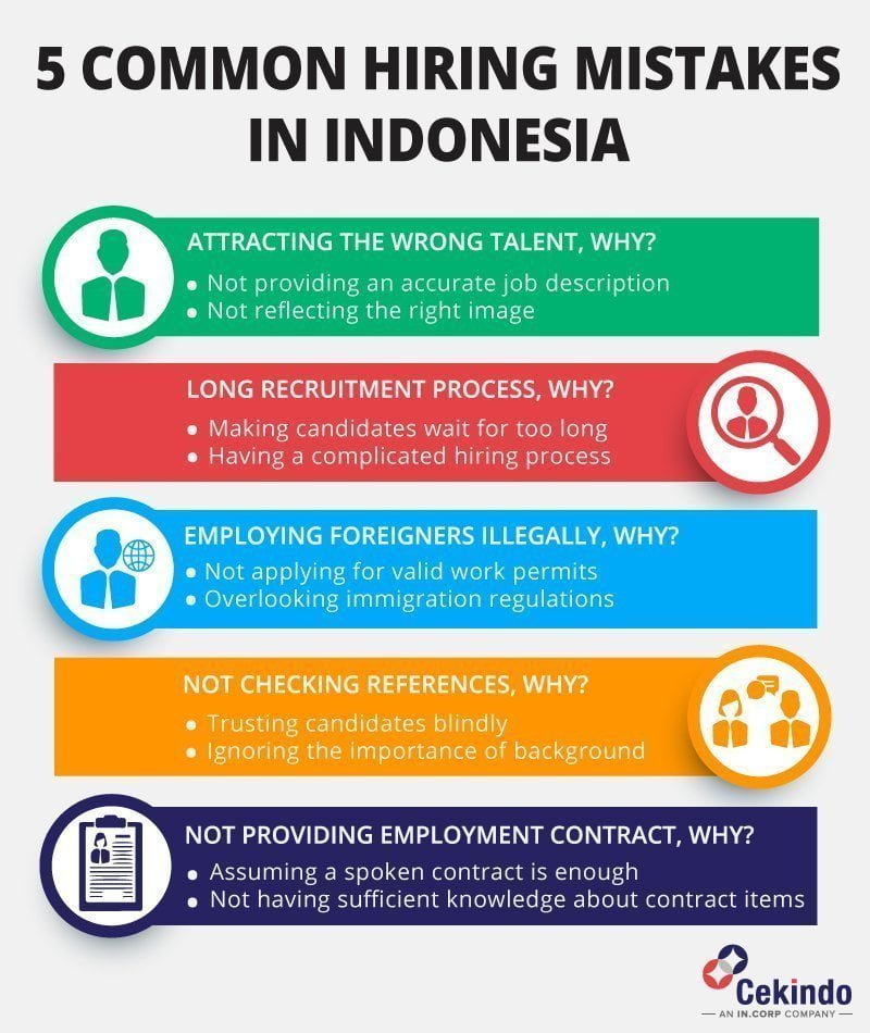 hiring mistakes in indonesia