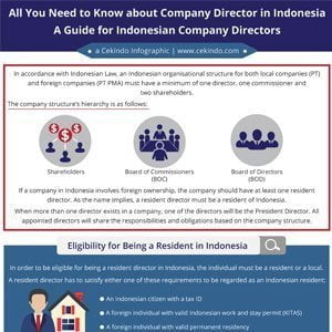 Company directors in Indonesia - thumbnail