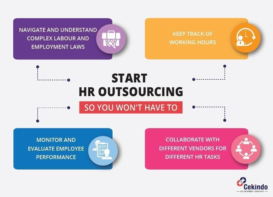 hr outsourcing practices in indonesia