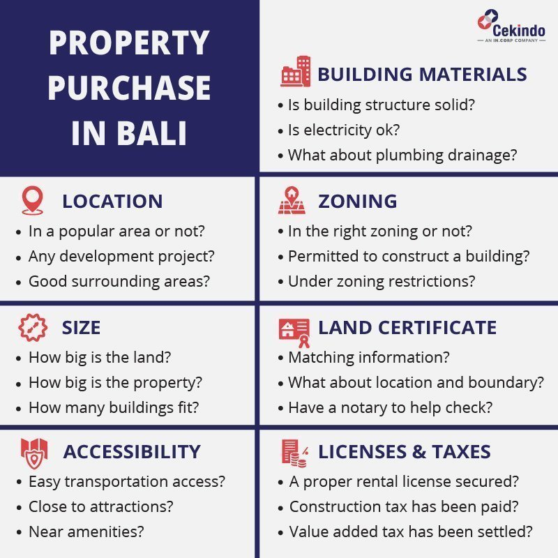 Items to Check before Buying Property in Bali